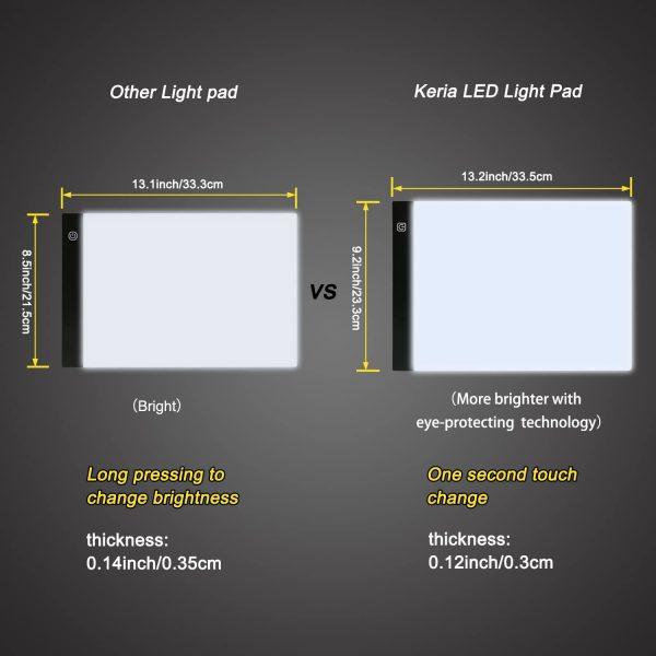 Tableau lumineux à LED avec écran pour tablette lumineuse - Protection des yeux réglable